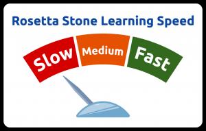 Rosetta Stone Doesn't Work.
