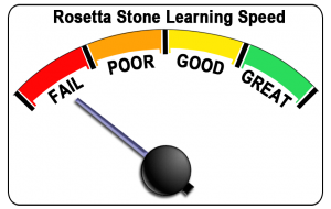 Rosetta Stone Reviews - Fail