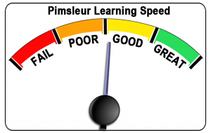 Pimsleur Learning Speed Image